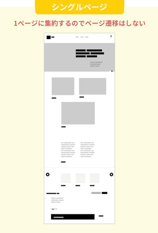 シングルページは1ページに集約するのでページ遷移はしない